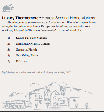 Secondary Hottest Markets Christie's Luxury Real Estate Report 2018